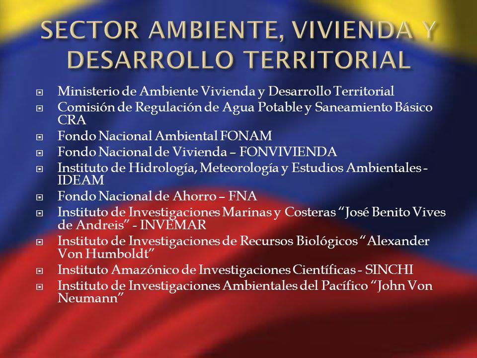 SECTOR AMBIENTE, VIVIENDA Y DESARROLLO TERRITORIAL