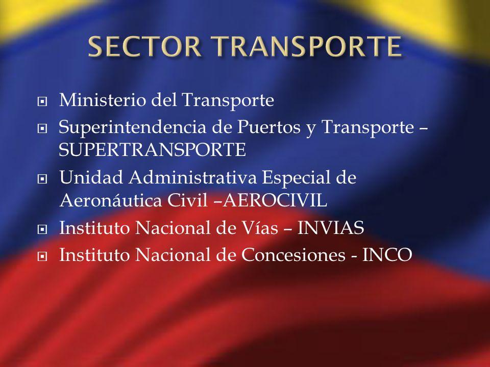 SECTOR TRANSPORTE Ministerio del Transporte