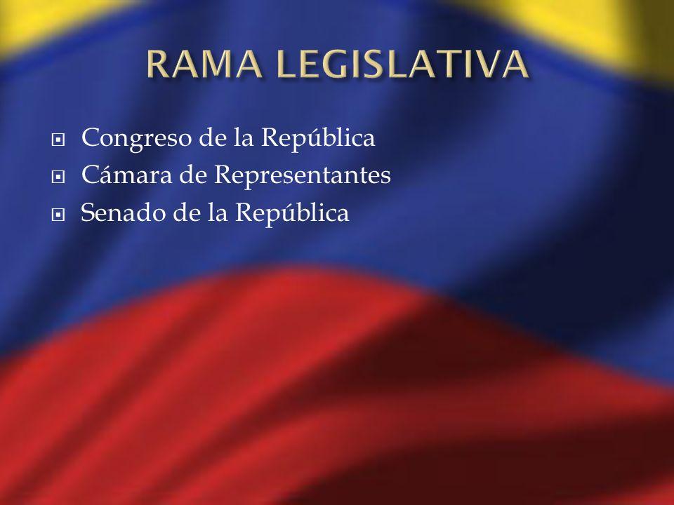 RAMA LEGISLATIVA Congreso de la República Cámara de Representantes
