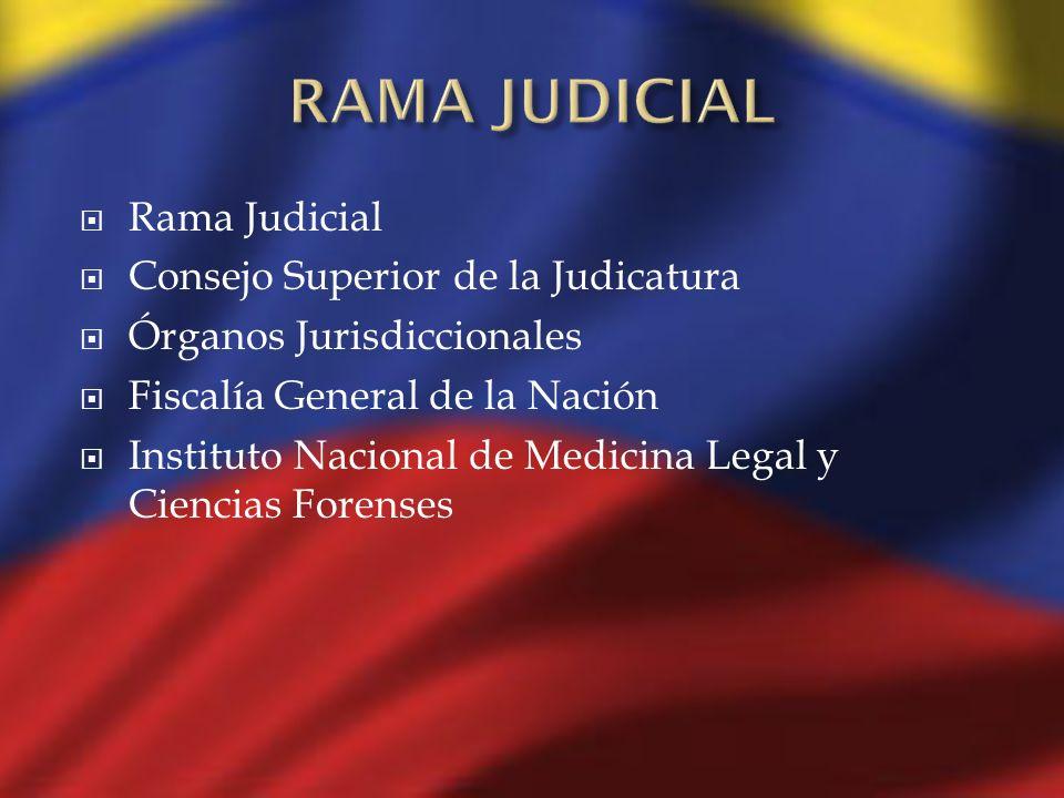 RAMA JUDICIAL Rama Judicial Consejo Superior de la Judicatura