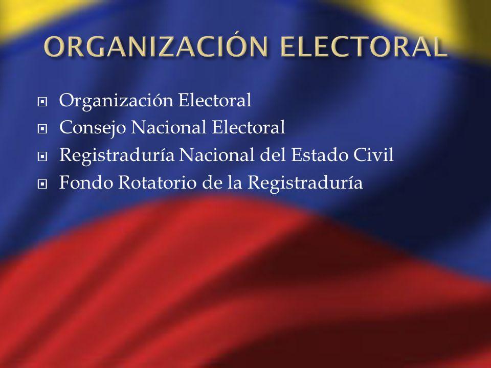 ORGANIZACIÓN ELECTORAL