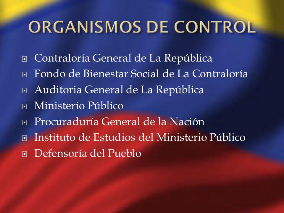 ORGANISMOS DE CONTROL Contraloría General de La República