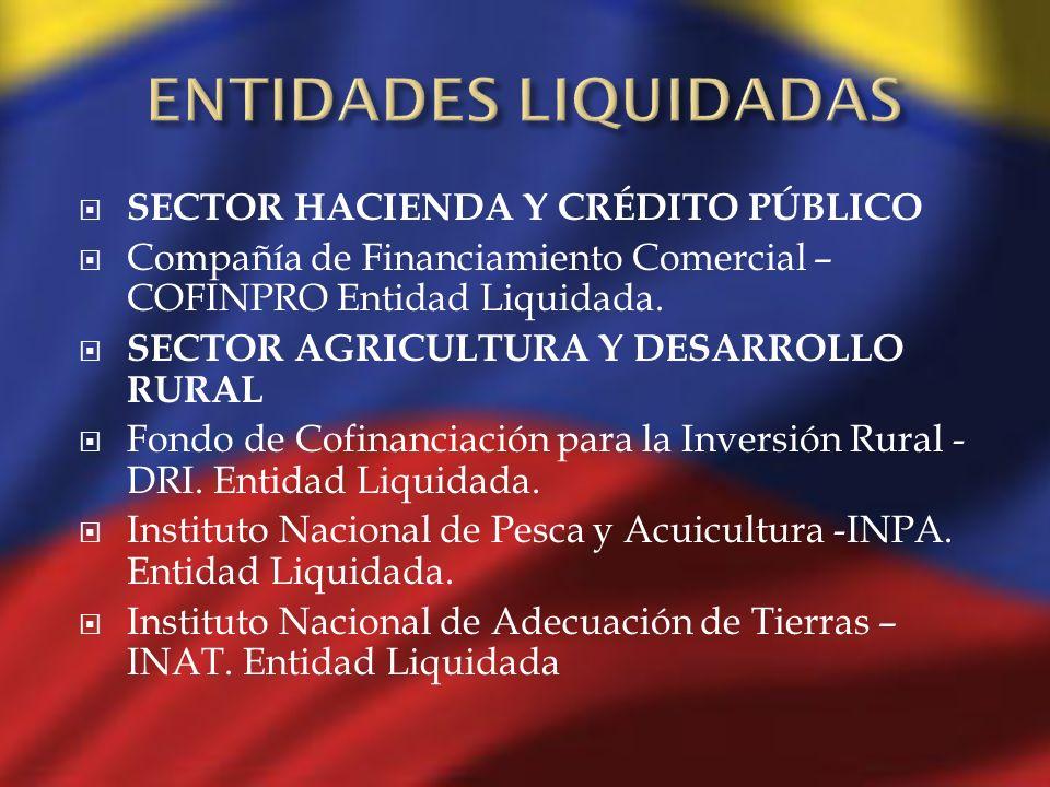 ENTIDADES LIQUIDADAS SECTOR HACIENDA Y CRÉDITO PÚBLICO
