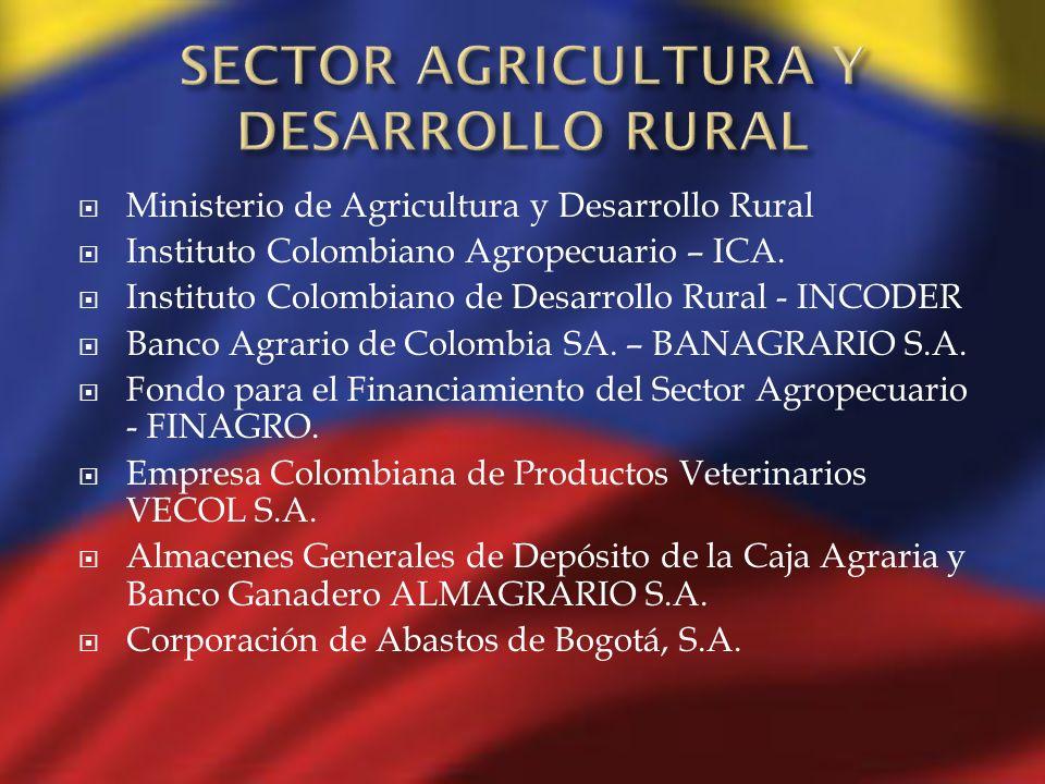SECTOR AGRICULTURA Y DESARROLLO RURAL