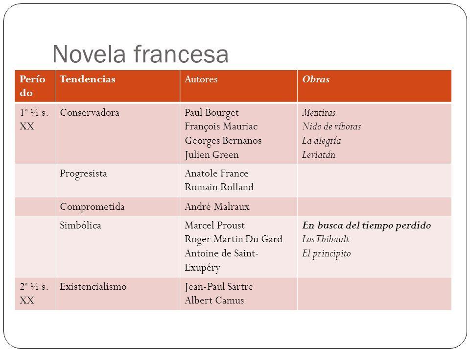 Novela francesa Período Tendencias Autores Obras 1ª ½ s. XX