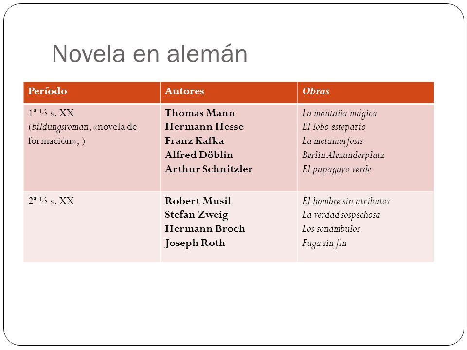 Novela en alemán Período Autores Obras 1ª ½ s. XX