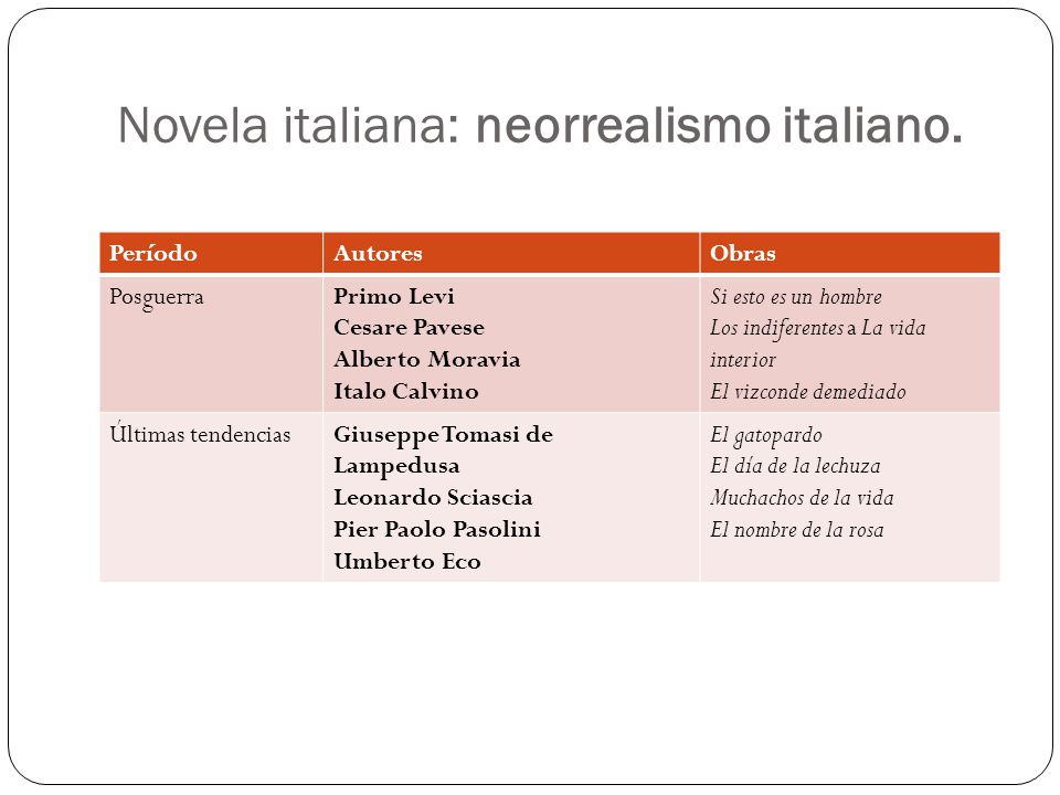 Novela italiana: neorrealismo italiano.