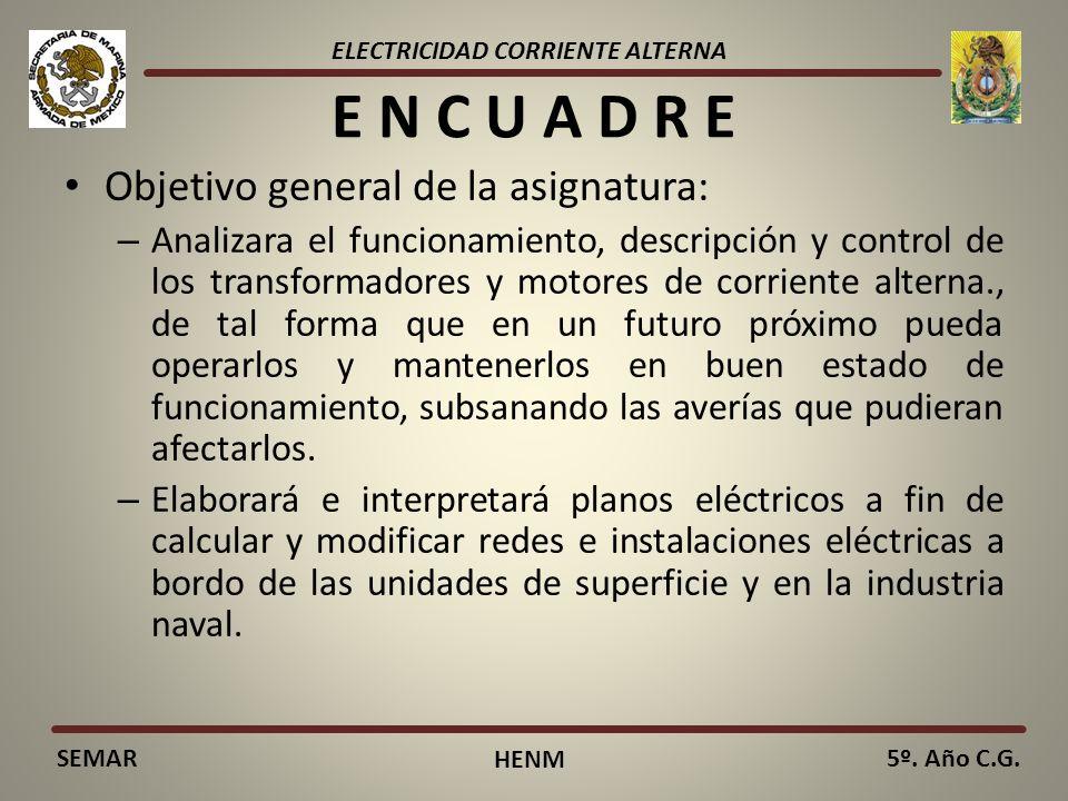 ELECTRICIDAD CORRIENTE ALTERNA