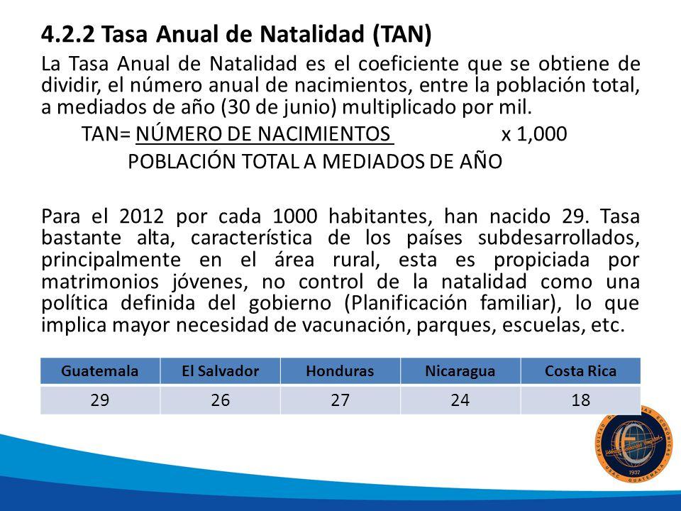 4.2.2 Tasa Anual de Natalidad (TAN)