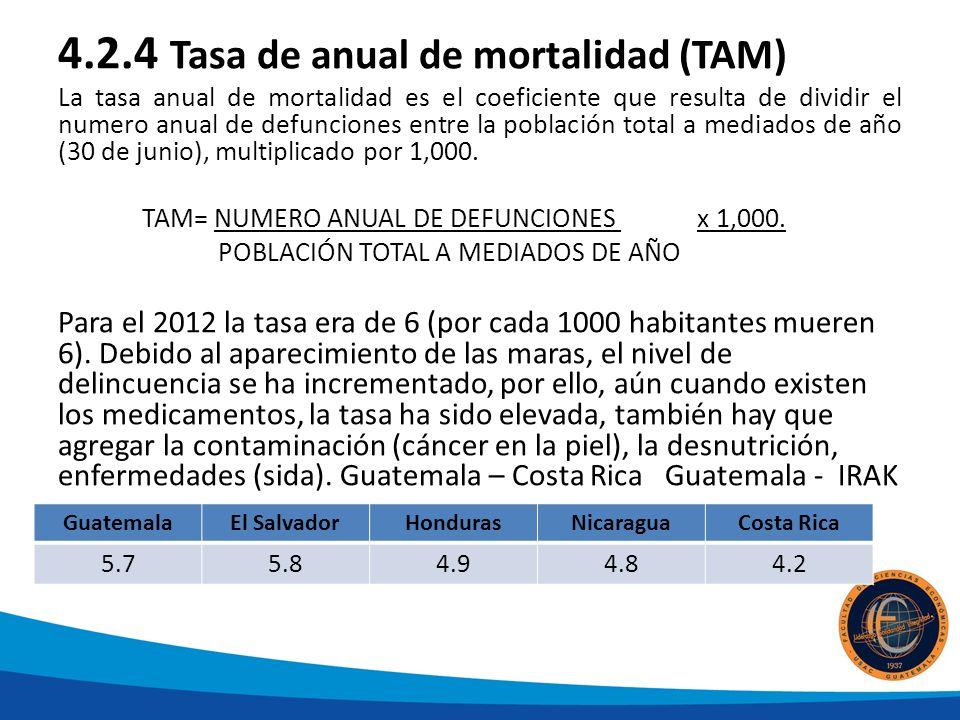 4.2.4 Tasa de anual de mortalidad (TAM)