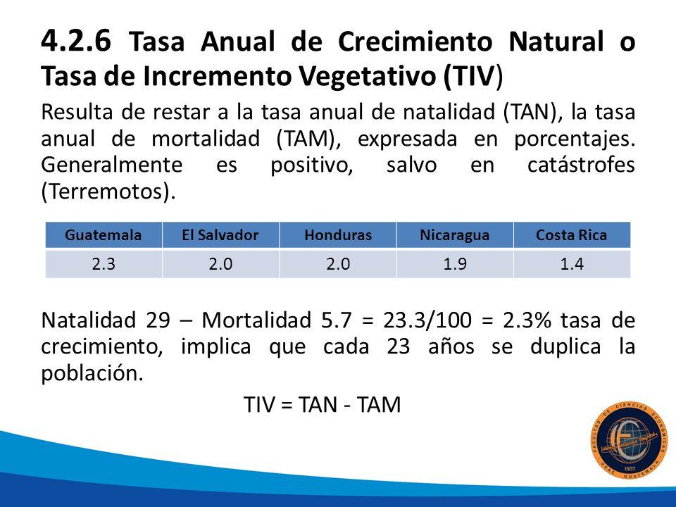 4.2.6 Tasa Anual de Crecimiento Natural o Tasa de Incremento Vegetativo (TIV)