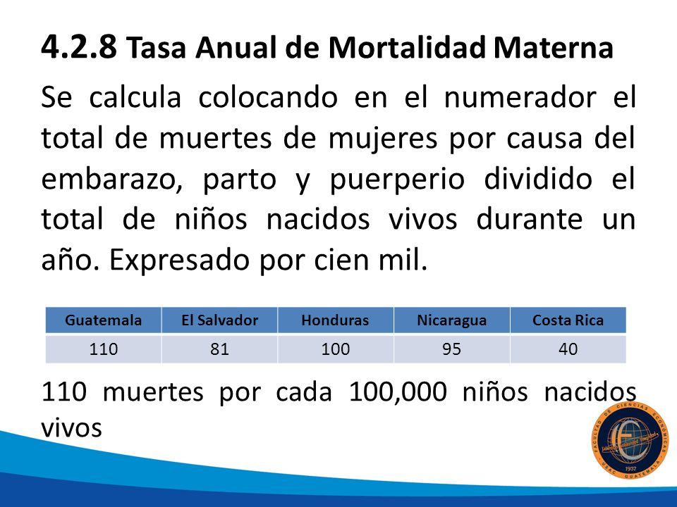 4.2.8 Tasa Anual de Mortalidad Materna