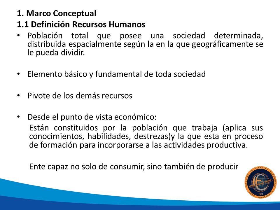 1.1 Definición Recursos Humanos