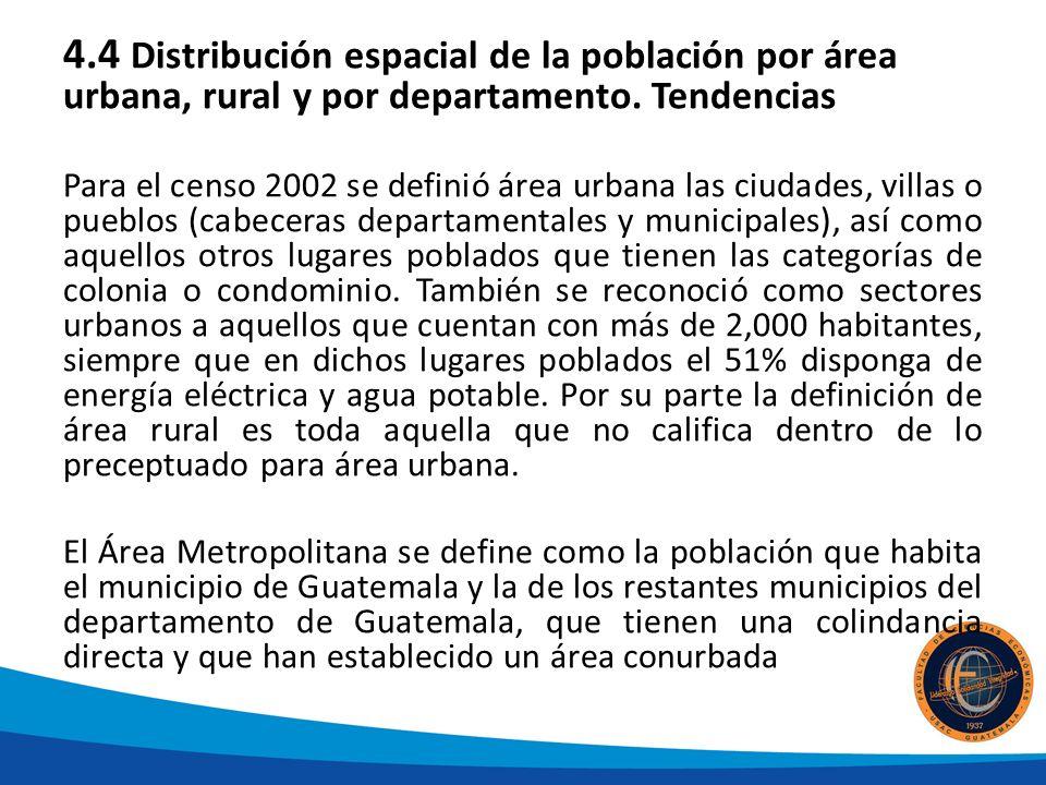 4.4 Distribución espacial de la población por área urbana, rural y por departamento. Tendencias