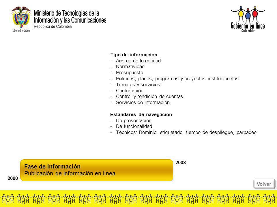 Publicación de información en línea