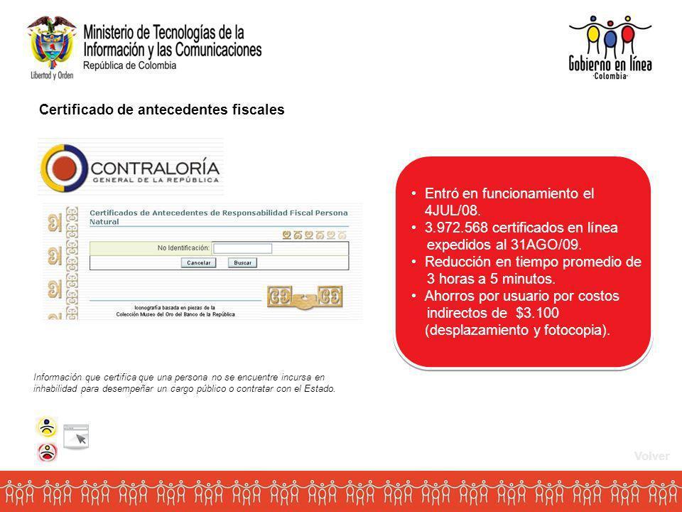 Certificado de antecedentes fiscales