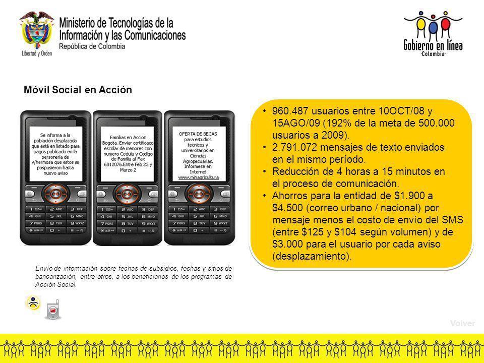 2.791.072 mensajes de texto enviados en el mismo período.