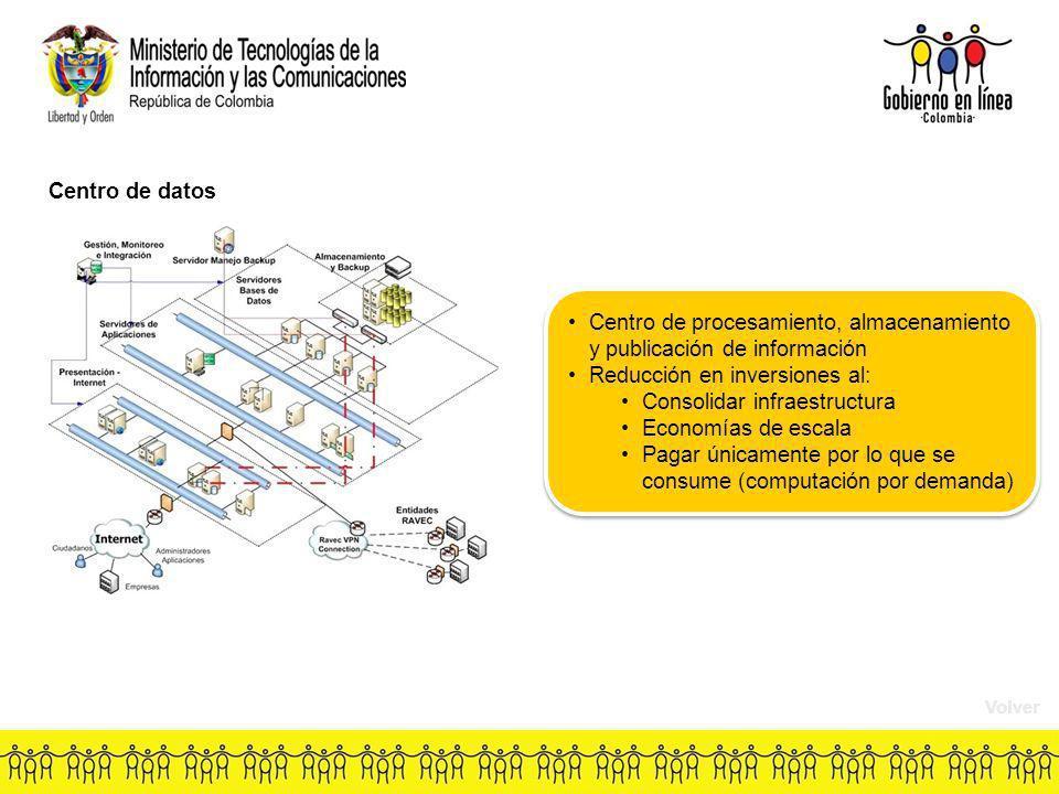 Centro de procesamiento, almacenamiento y publicación de información