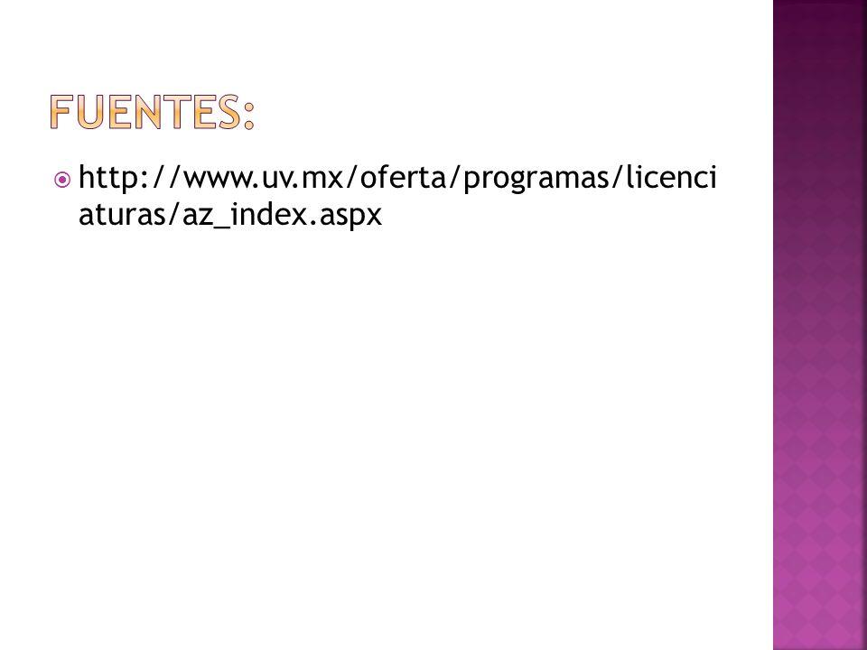 Fuentes: http://www.uv.mx/oferta/programas/licenci aturas/az_index.aspx