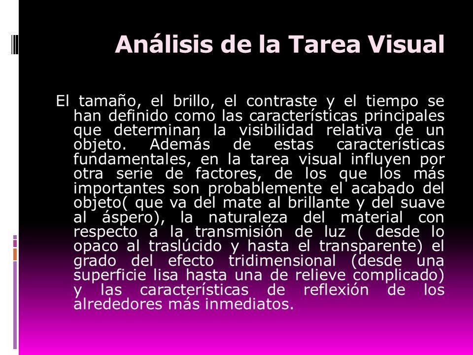 Análisis de la Tarea Visual