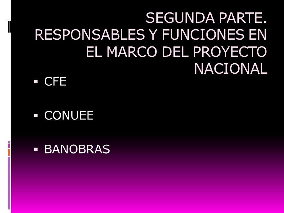 SEGUNDA PARTE. RESPONSABLES Y FUNCIONES EN EL MARCO DEL PROYECTO NACIONAL