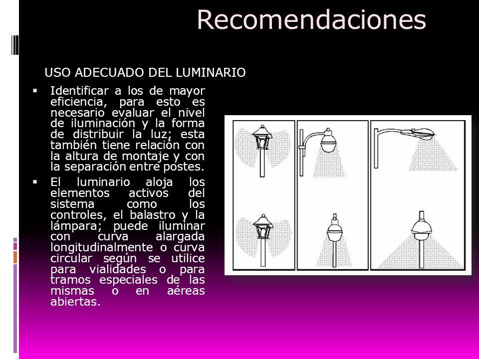 Recomendaciones USO ADECUADO DEL LUMINARIO