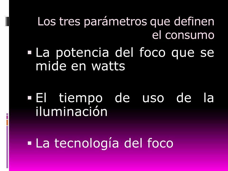 Los tres parámetros que definen el consumo