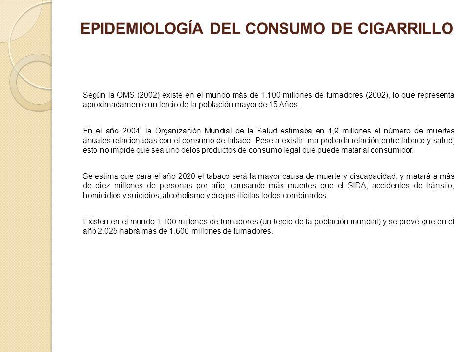 EPIDEMIOLOGÍA DEL CONSUMO DE CIGARRILLO