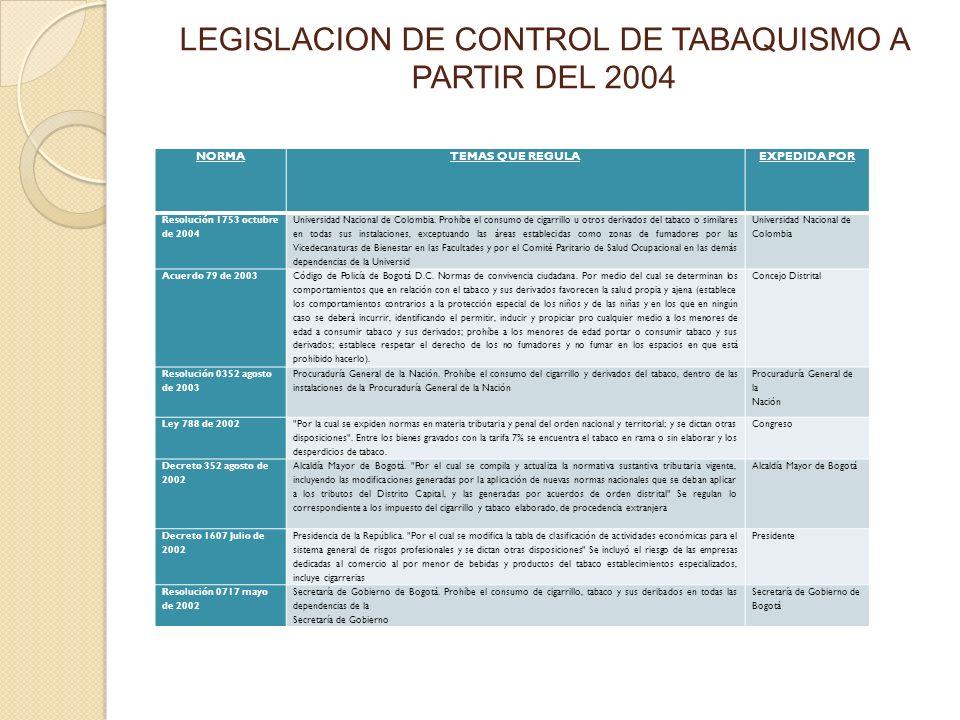 LEGISLACION DE CONTROL DE TABAQUISMO A PARTIR DEL 2004