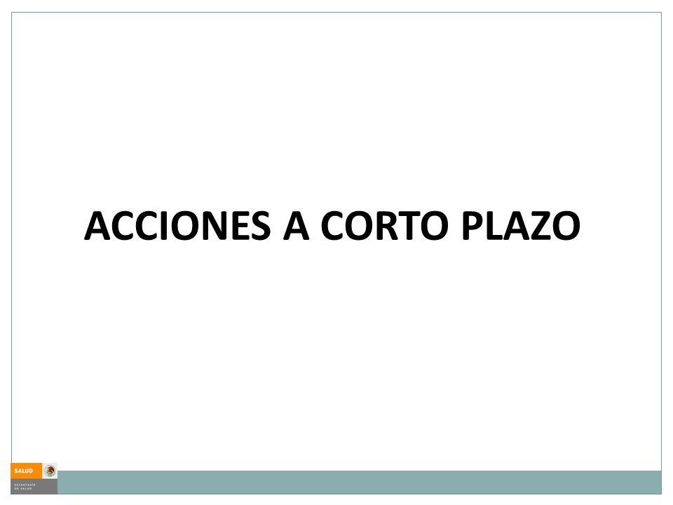 ACCIONES A CORTO PLAZO