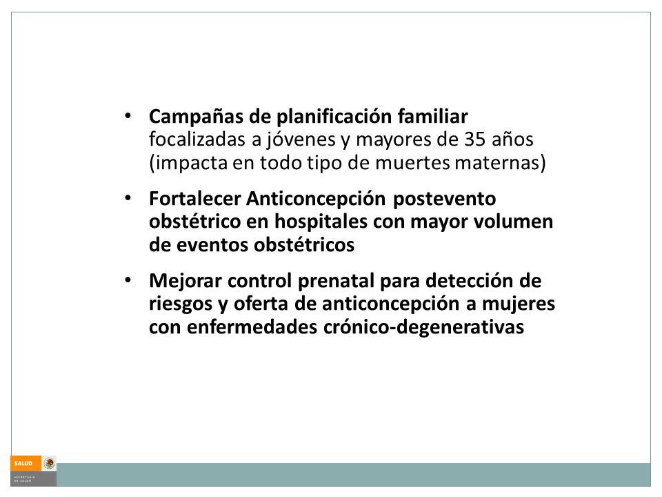 Campañas de planificación familiar focalizadas a jóvenes y mayores de 35 años (impacta en todo tipo de muertes maternas)