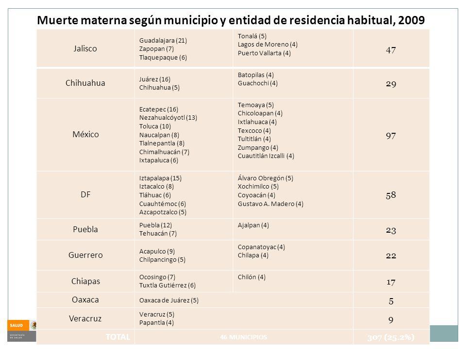 Muerte materna según municipio y entidad de residencia habitual, 2009