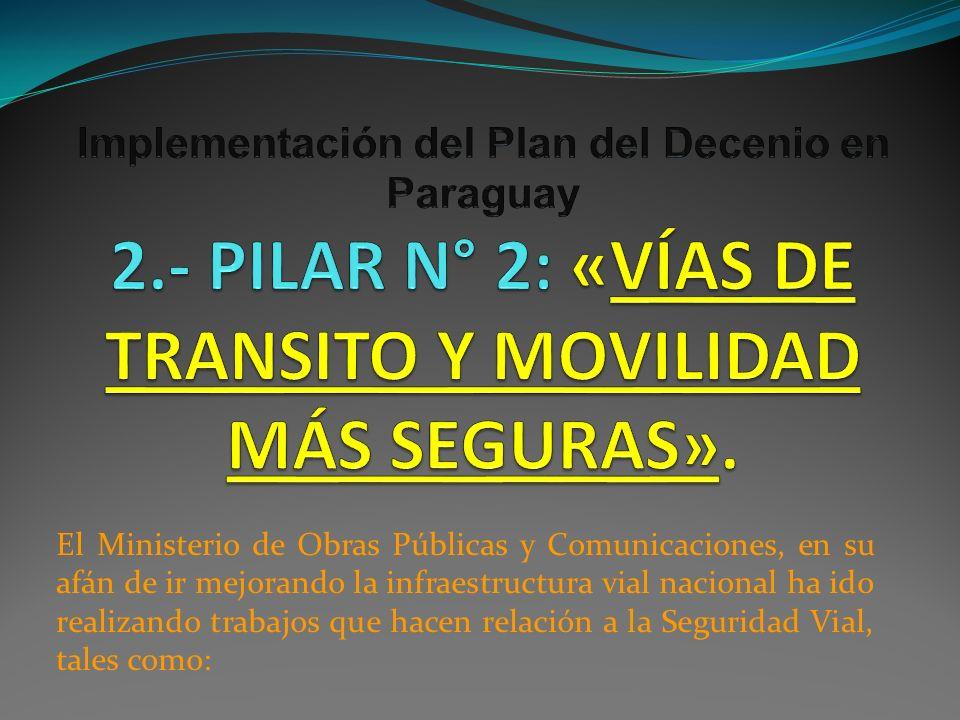 Implementación del Plan del Decenio en Paraguay 2