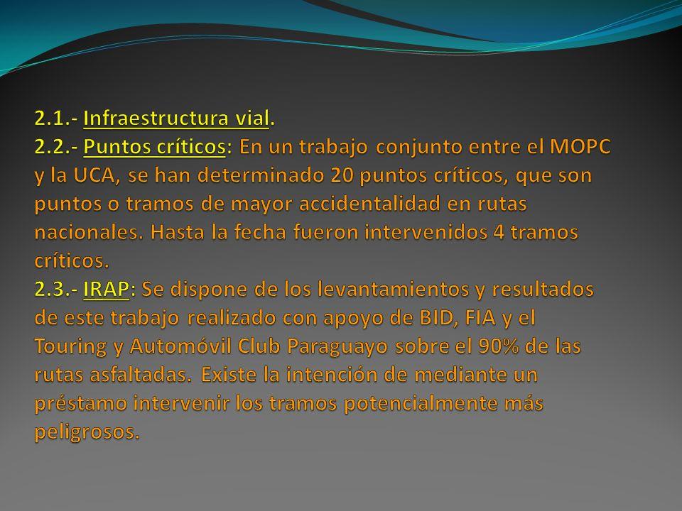 2. 1. - Infraestructura vial. 2. 2