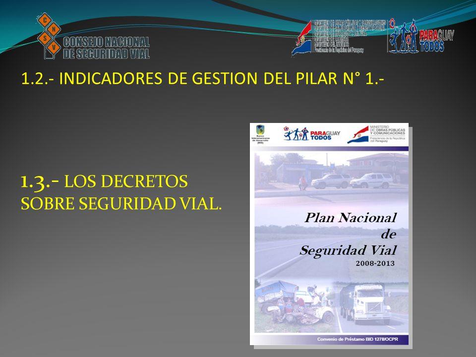 1.3.- LOS DECRETOS SOBRE SEGURIDAD VIAL.