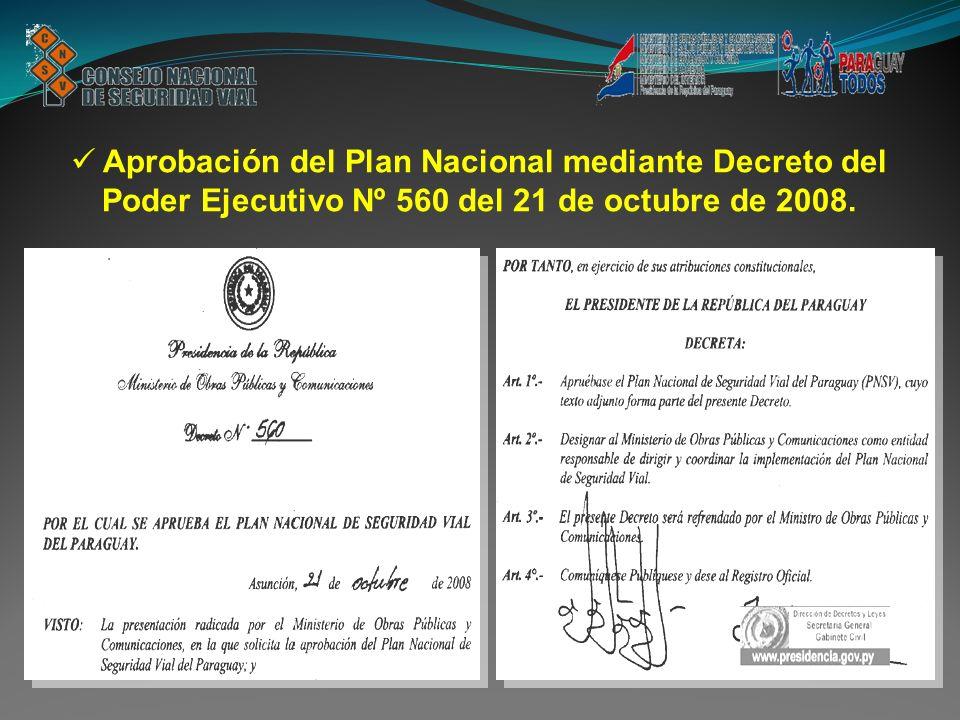 Aprobación del Plan Nacional mediante Decreto del Poder Ejecutivo Nº 560 del 21 de octubre de 2008.