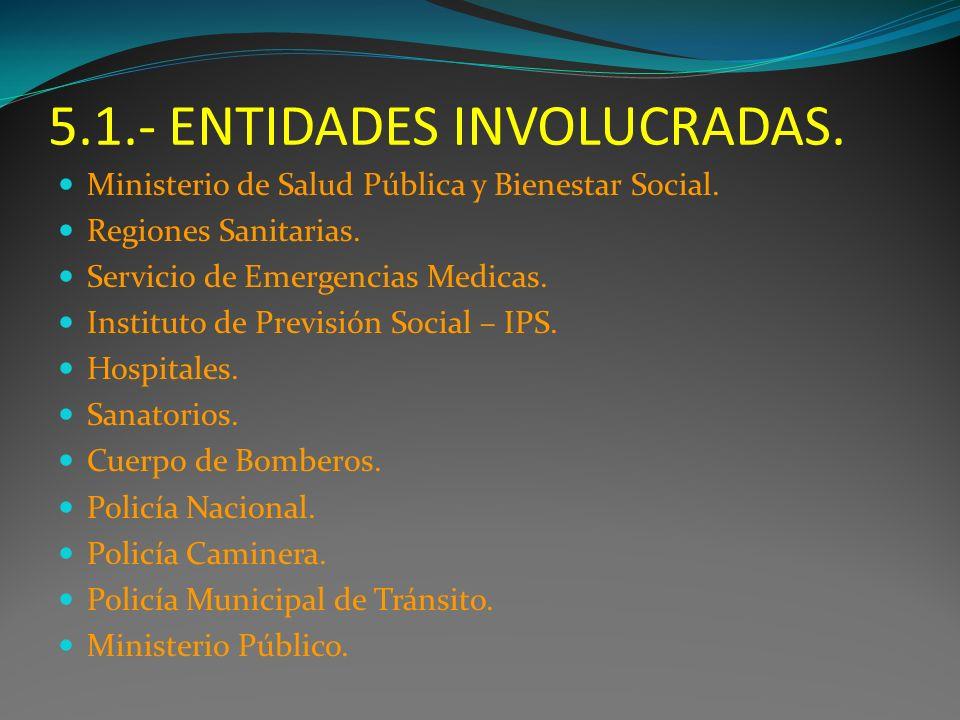 5.1.- ENTIDADES INVOLUCRADAS.