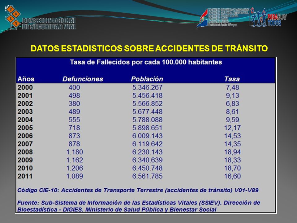 DATOS ESTADISTICOS SOBRE ACCIDENTES DE TRÁNSITO
