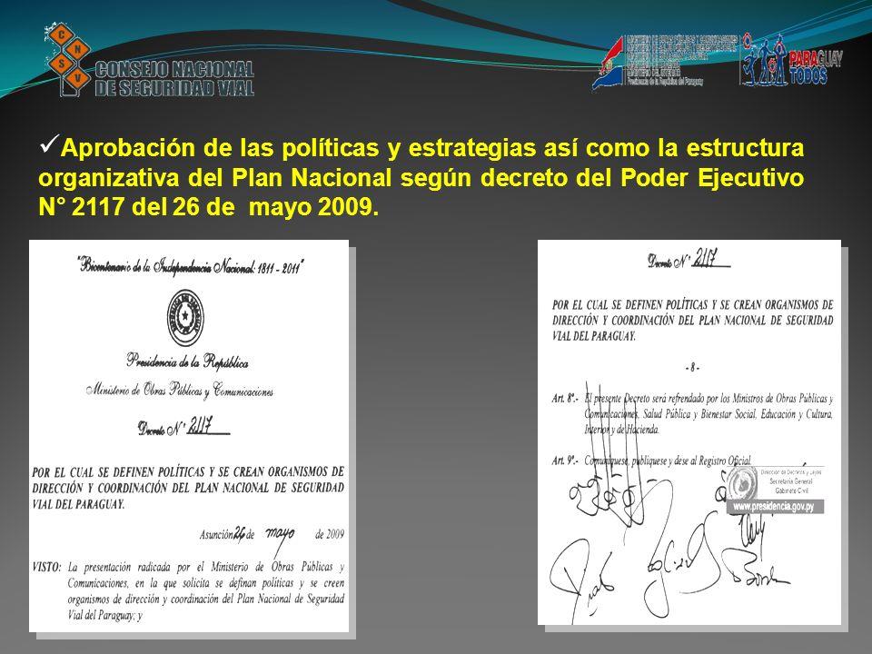 Aprobación de las políticas y estrategias así como la estructura organizativa del Plan Nacional según decreto del Poder Ejecutivo N° 2117 del 26 de mayo 2009.