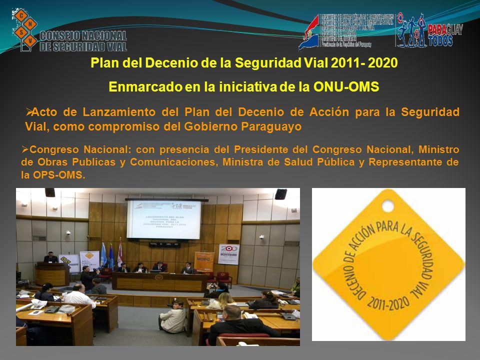 Plan del Decenio de la Seguridad Vial 2011- 2020