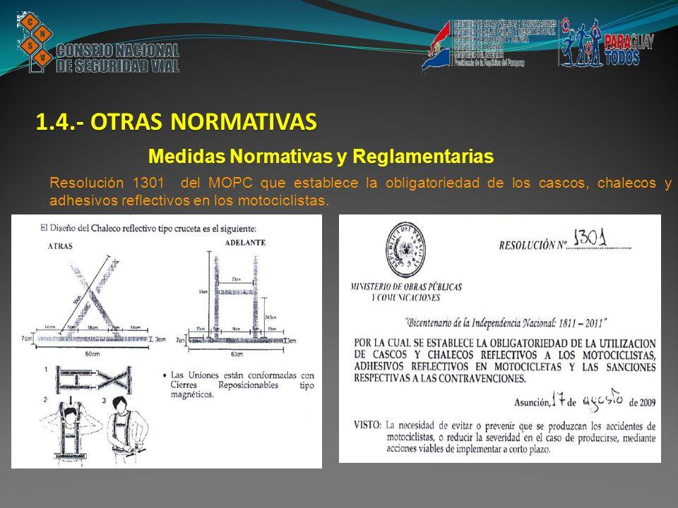 1.4.- OTRAS NORMATIVAS Medidas Normativas y Reglamentarias