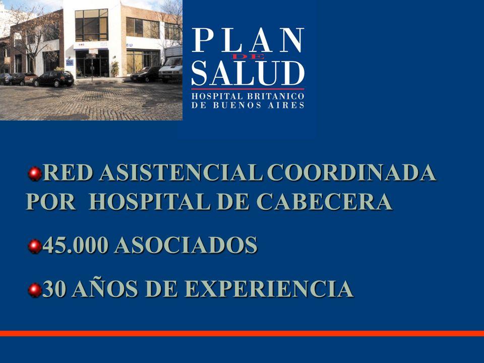 RED ASISTENCIAL COORDINADA POR HOSPITAL DE CABECERA