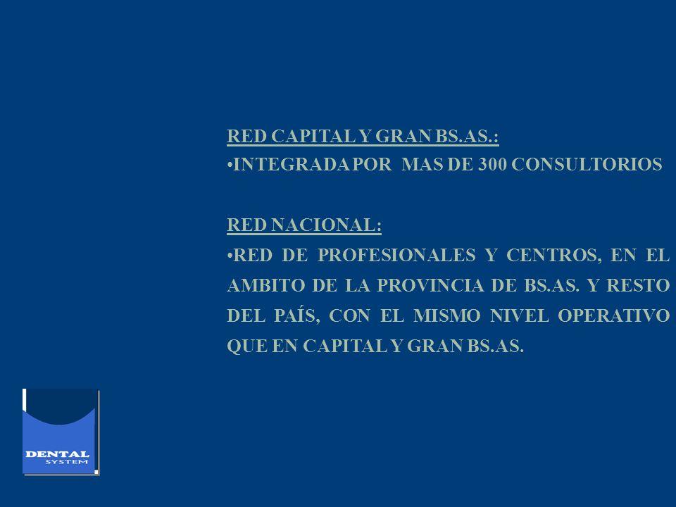RED CAPITAL Y GRAN BS.AS.: