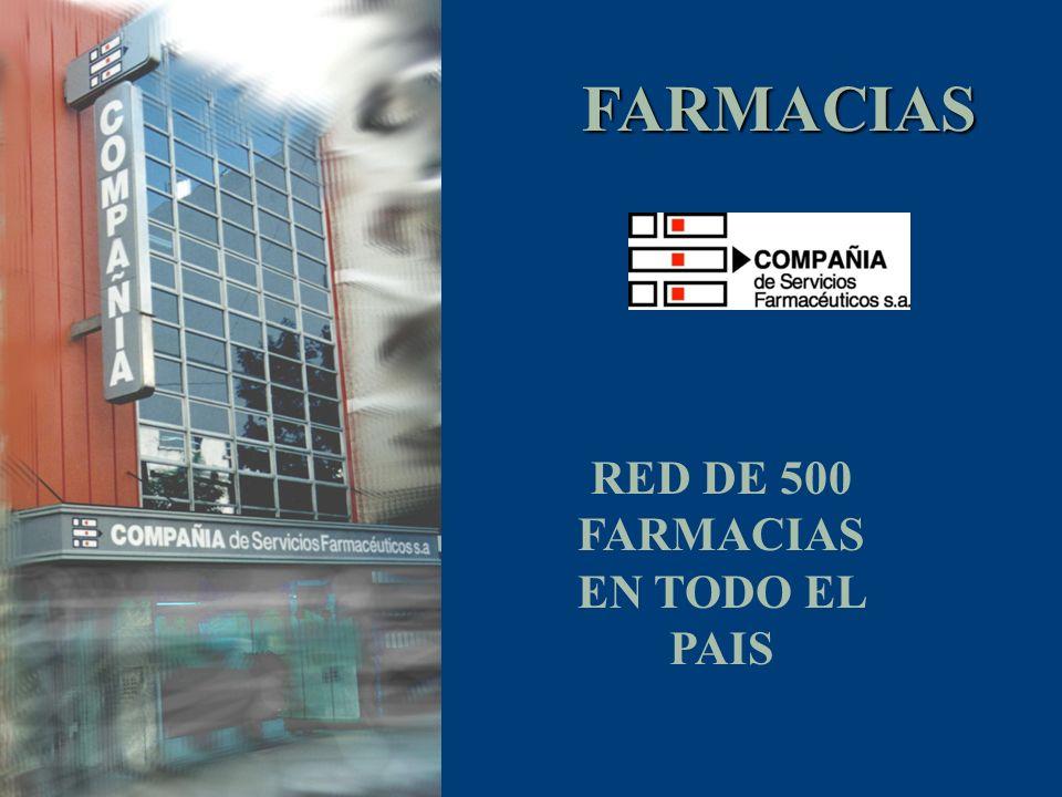 RED DE 500 FARMACIAS EN TODO EL PAIS