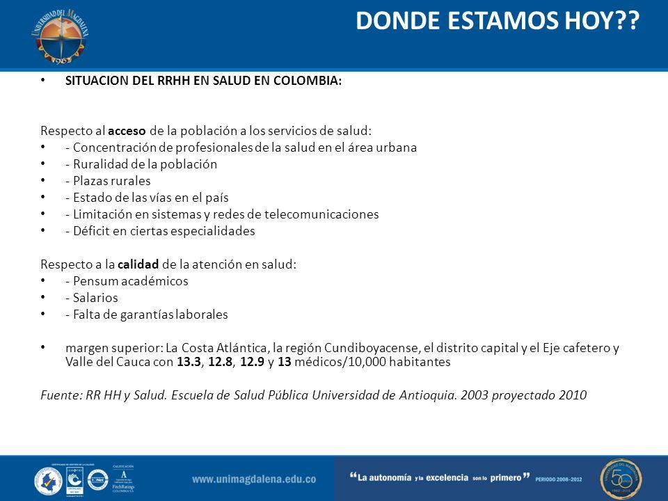 DONDE ESTAMOS HOY SITUACION DEL RRHH EN SALUD EN COLOMBIA: