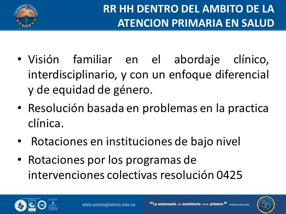 RR HH DENTRO DEL AMBITO DE LA ATENCION PRIMARIA EN SALUD RENOVADA