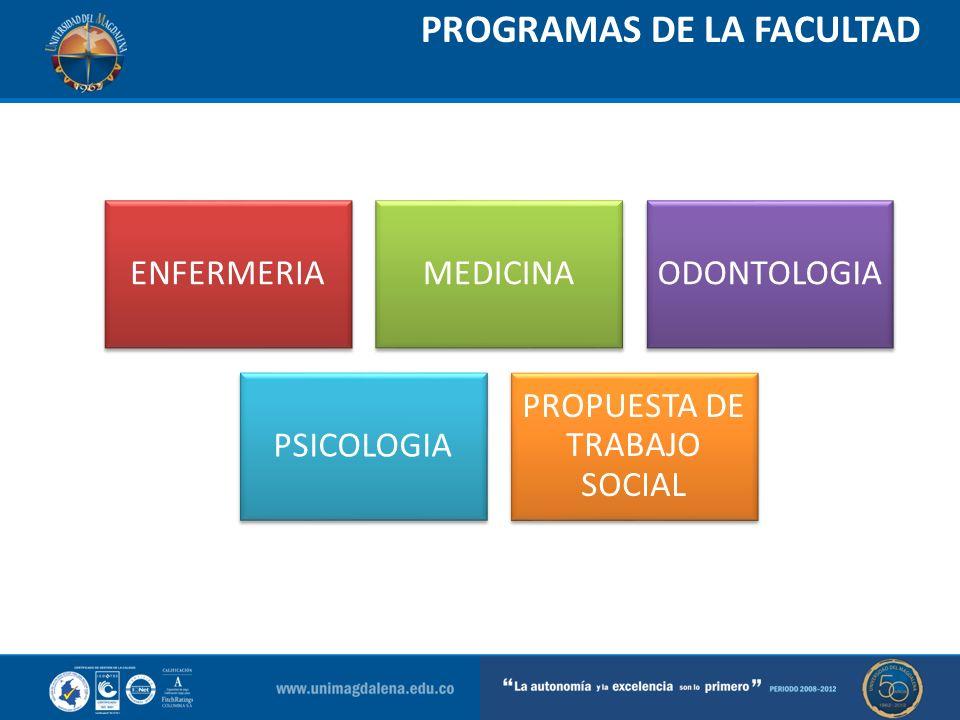PROGRAMAS DE LA FACULTAD