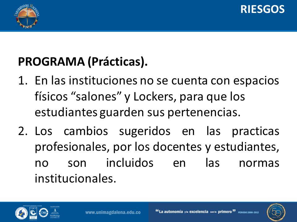 RIESGOS PROGRAMA (Prácticas).