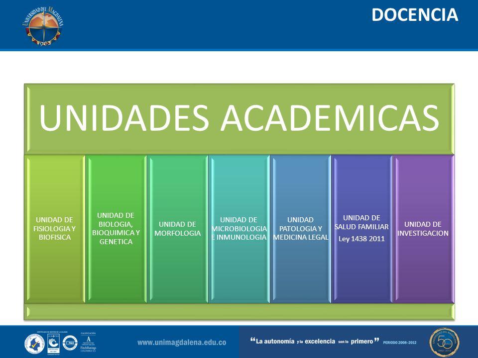 UNIDADES ACADEMICAS DOCENCIA UNIDAD DE FISIOLOGIA Y BIOFISICA