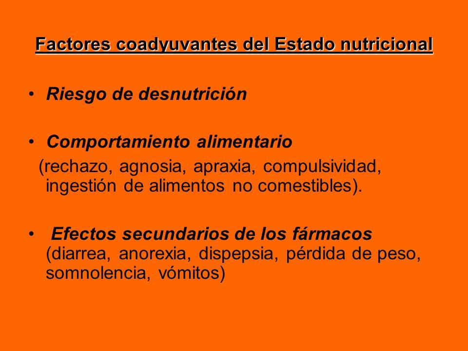 Factores coadyuvantes del Estado nutricional